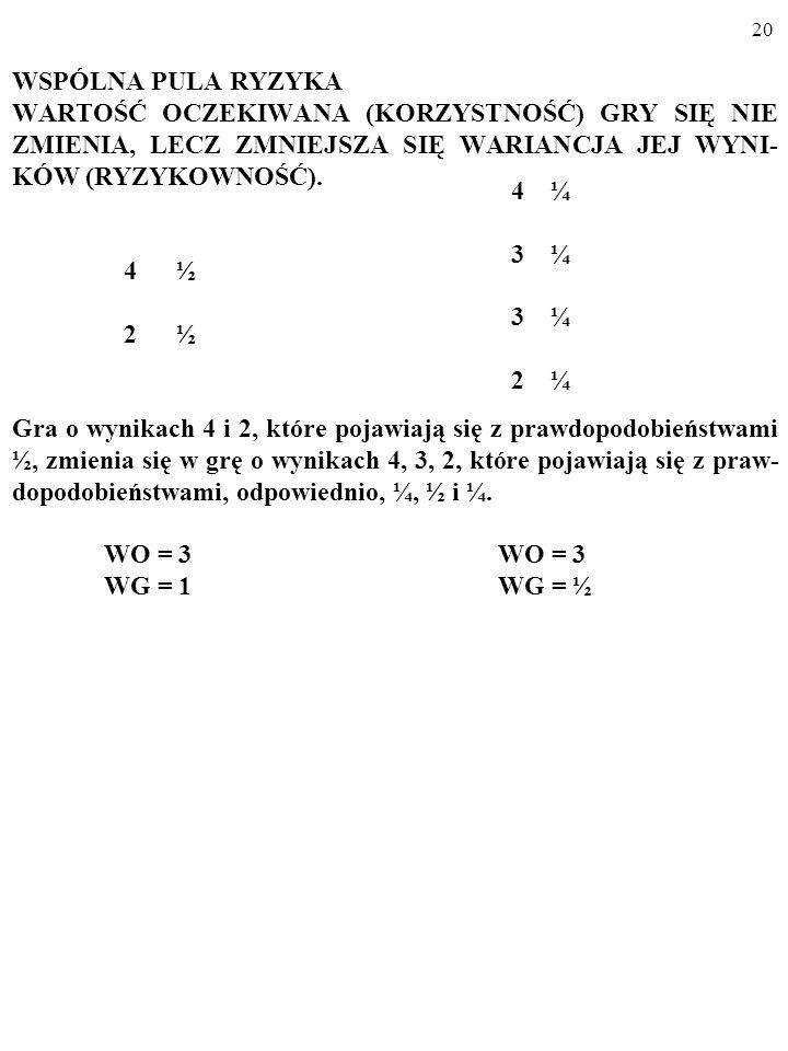 19 WSPÓLNA PULA RYZYKA Połączenie dochodów i ryzyka Malarza i Żolnierza sprawia, że gra o wynikach 4 i 2, które pojawiają się z prawdopodobienstwami ½, zmienia się w grę o wynikach 4, 3, 2, które pojawiają się z prawdo- podobieństwami, odpowiednio, ¼, ½ i ¼.