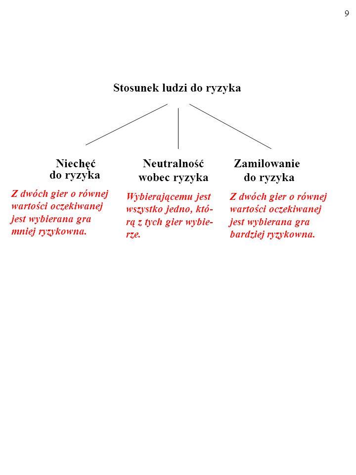 RODZAJE GIER II MNIEJ BARDZIEJ RYZYKOWNE (WG 1 ) RYZYKOWNE (WG 2 ) 8 G R Y WG 1 < WG 2