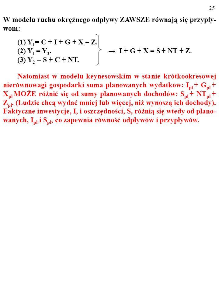 24 Z naszego modelu ruchu okrężnego wynika, że przypływy ZAWSZE równają się odpływom. Przecież: (1) Y 1 = C + I + G + X – Z. (2) Y 1 = Y 2. I+G+X = S+