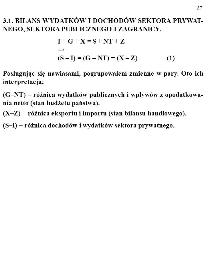 26 3. ZASTOSOWANIA RÓWNANIA: I + G + X = S + NT + Z. Z równości odpływów i przypływów, I+G+X=S+NT+Z, wynikają ważne wnioski, dotyczące stosunku wielko
