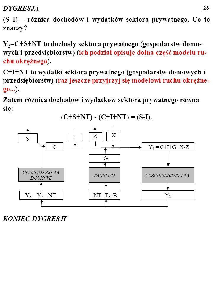 27 3.1. BILANS WYDATKÓW I DOCHODÓW SEKTORA PRYWAT- NEGO, SEKTORA PUBLICZNEGO I ZAGRANICY. I + G + X = S + NT + Z (S – I) = (G – NT) + (X – Z) (1) Posł