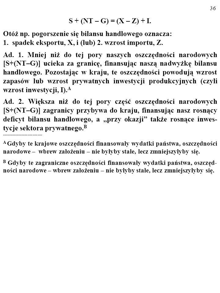 35 S + (NT – G) = (X – Z) + I. TO ZASKAKUJĄCE: Poprawie bilansu handlowego (X-Z) – PRZY STAŁYCH OSZ- CZĘDNOŚCIACH NARODOWYCH, S+(NT–G) – towarzyszy zm