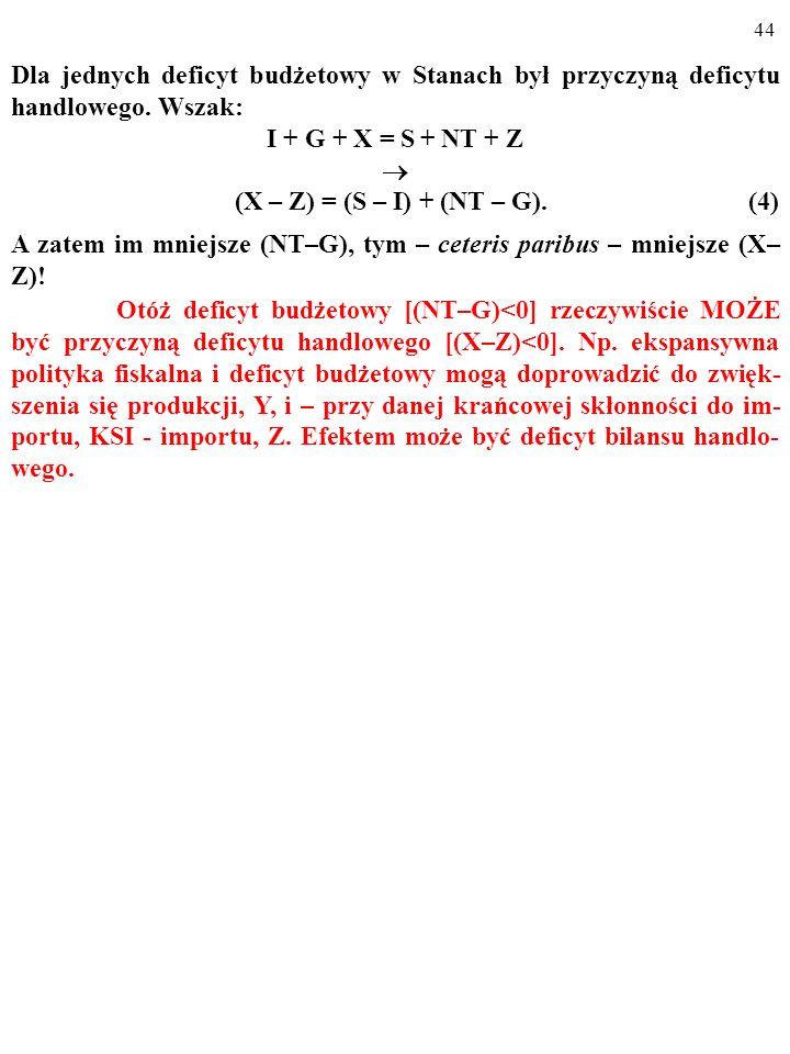 43 Kto ma rację w takich sporach, zależy od natury związków przyczy- nowych zmiennych z równania przypływów i odpływów (np. związ- ków (X–Z), (S–I) i
