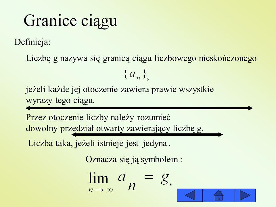 Granice ciągu Definicja: Liczbę g nazywa się granicą ciągu liczbowego nieskończonego jeżeli każde jej otoczenie zawiera prawie wszystkie wyrazy tego c