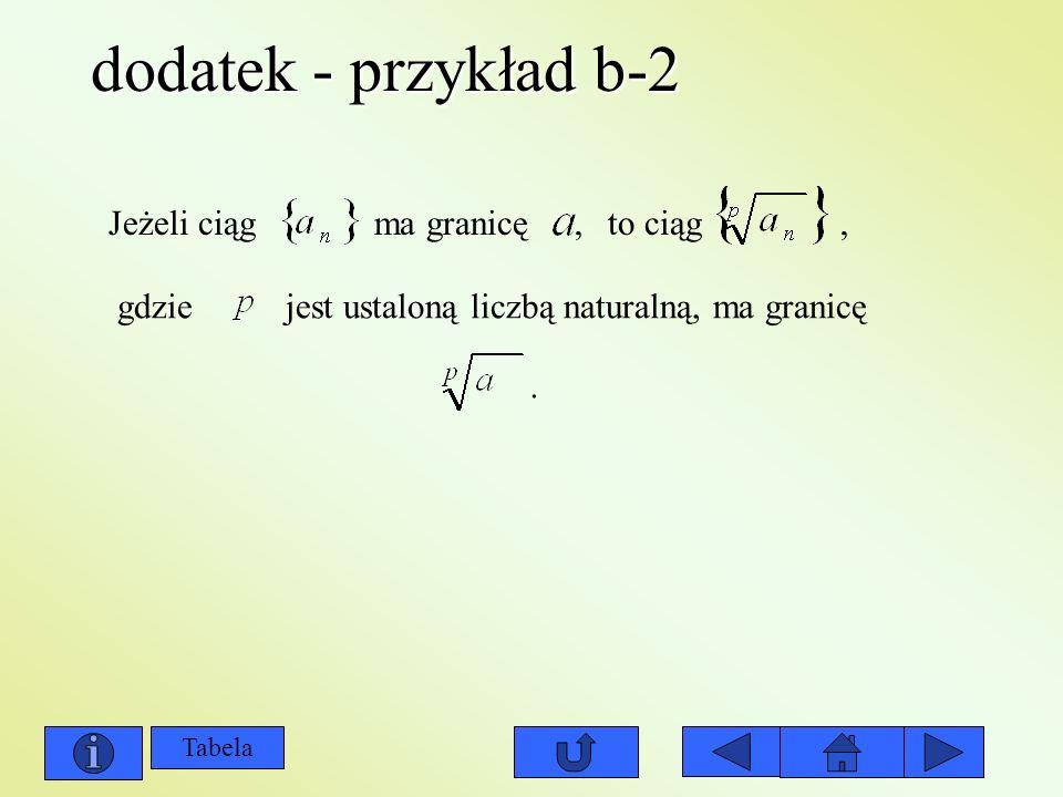 dodatek - przykład b-2 Jeżeli ciągma granicę, gdziejest ustaloną liczbą naturalną, ma granicę. to ciąg, Tabela
