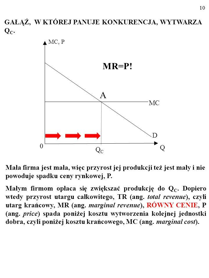 99 MC, P MC 0 D Q A GAŁĄŹ, W KTÓREJ PANUJE KONKURENCJA, WYTWARZA Q C. QCQC Mała firma jest mała, więc przyrost jej produkcji też jest mały i nie powod