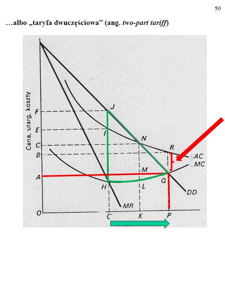 49 Marginal cost pricing Rozwiązaniem - dotacja (OR na jednostkę dobra)…