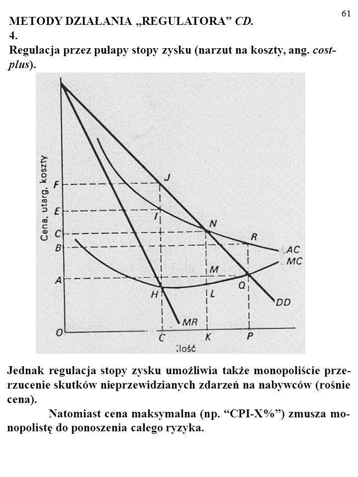 60 METODY DZIAŁANIA REGULATORA CD. 4. Regulacja przez pułapy stopy zysku (narzut na koszty, ang. cost- plus approach). 60 Zauważ! Ceny maksymalne (np.