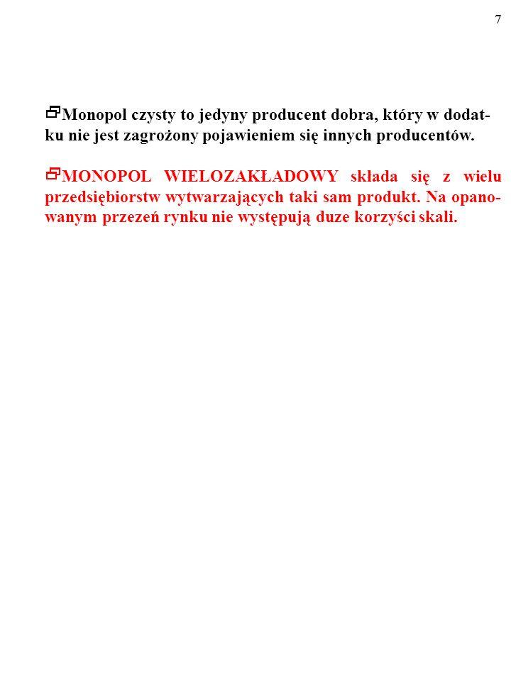 77 Monopol czysty to jedyny producent dobra, który w dodat- ku nie jest zagrożony pojawieniem się innych producentów.