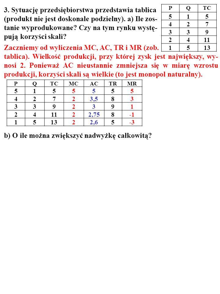 PQTC 515 427 339 2411 1513 3. Sytuację przedsiębiorstwa przedstawia tablica (produkt nie jest doskonale podzielny). a) Ile zos- tanie wyprodukowane? C