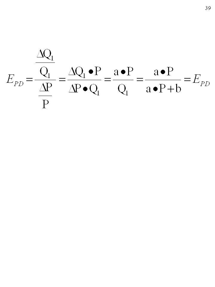 38 Liniowa funkcja popytu a elastyczność (Q 1 =aP+b) Cena (P) gb/sztuka Zapotrzebowanie (Q 1 ) (tys. sztuk/rok) 10 9 8 7 6 5 4 3 2 1 0 1 2 3 4 5 6 7 8