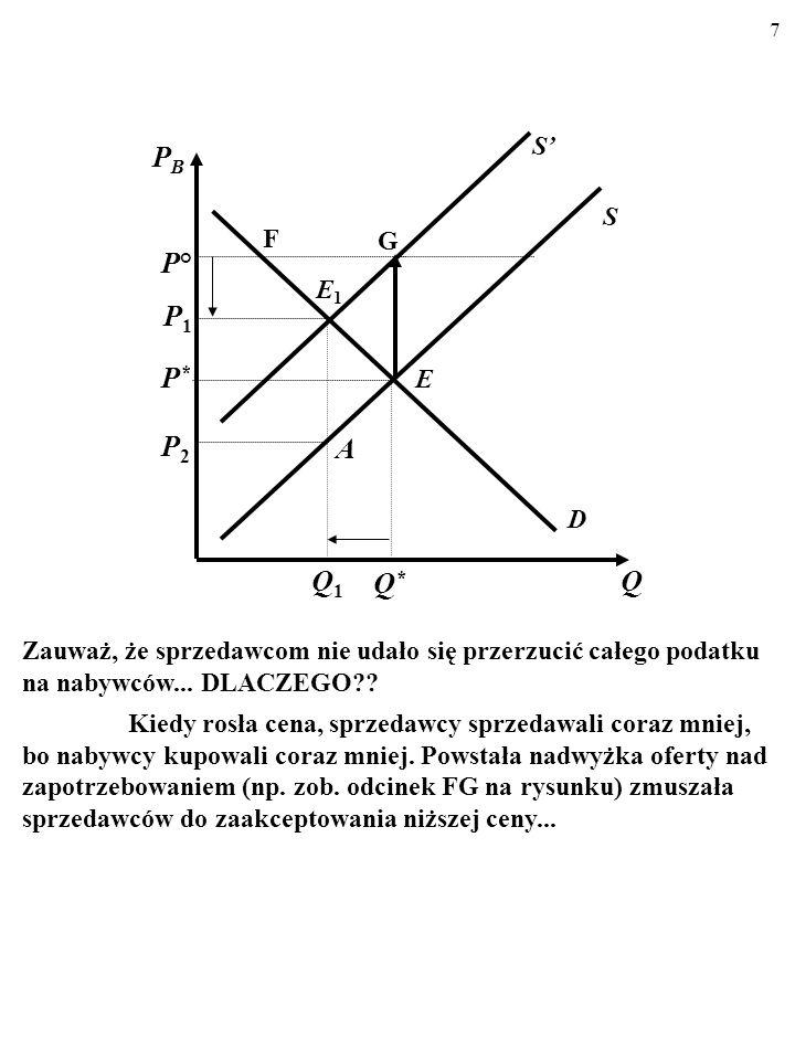37 E PD >1 Obniżka ceny spowoduje wzrost utargu całkowitego, TR (ang.