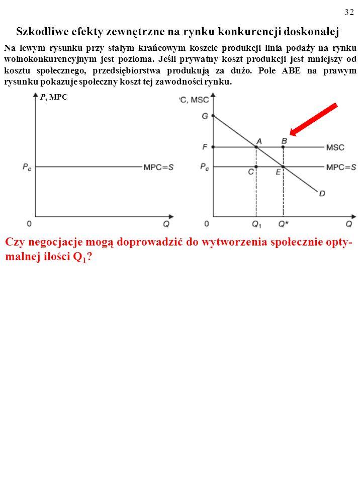 31 B. Innym sposobem, umożliwiającym prywatne rozwiązanie problemu efektów zewnętrznych, są NEGOCJACJE zainteresowanych stron i wypłata stosownego ods