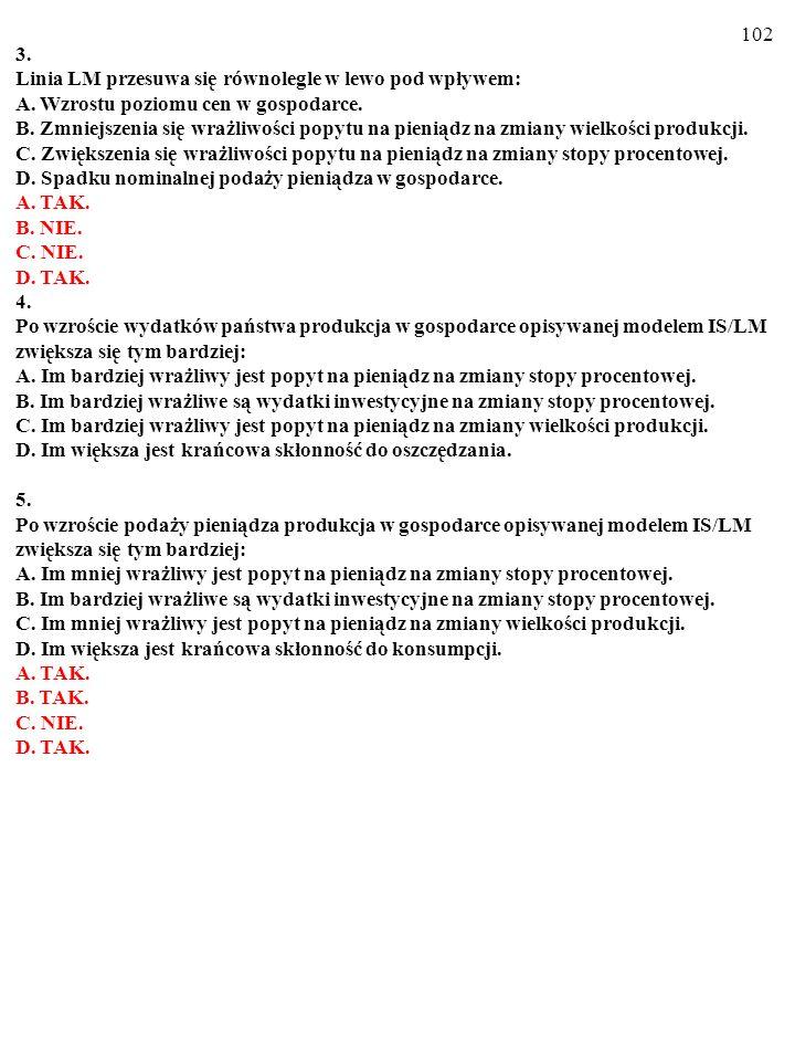 101 Test (Plusami i minusami zaznacz prawdziwe i fałszywe odpowiedzi) A. TAK. B. NIE. C. NIE. D. NIE. 2. Linia IS przesuwa się równolegle w prawo pod