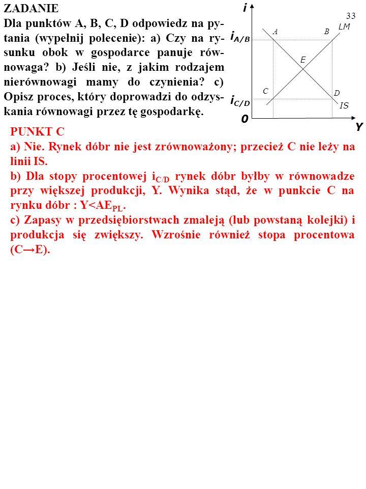 32 ZADANIE Dla punktów A, B, C, D odpowiedz na py- tania (wypełnij polecenie): a) Czy na ry- sunku obok w gospodarce panuje rów- nowaga? b) Jeśli nie,