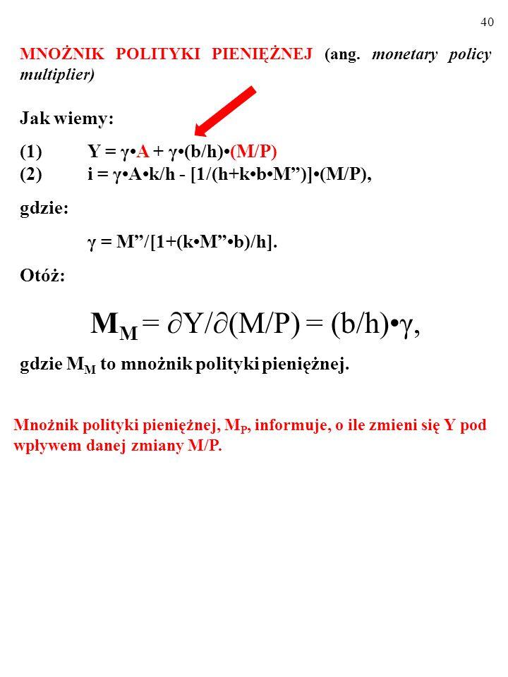 39 MNOŻNIK POLITYKI FISKALNEJ (ang. fiscal policy multiplier) Jak wiemy: (1) Y = γA + γ(b/h)(M/P) (2)i = γAk/h - [1/(h+kbM)](M/P), gdzie: γ = M/[1+(kM