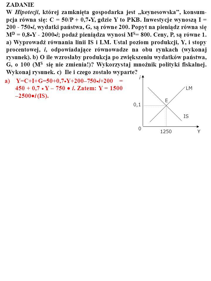 41 Zauważ! Y jest liniową funkcją A oraz M/P: Y = γA + γ(b/h)(M/P). Skoro tak, to pochodne cząstkowe tej funkcji względem A oraz względem M/P są stałe