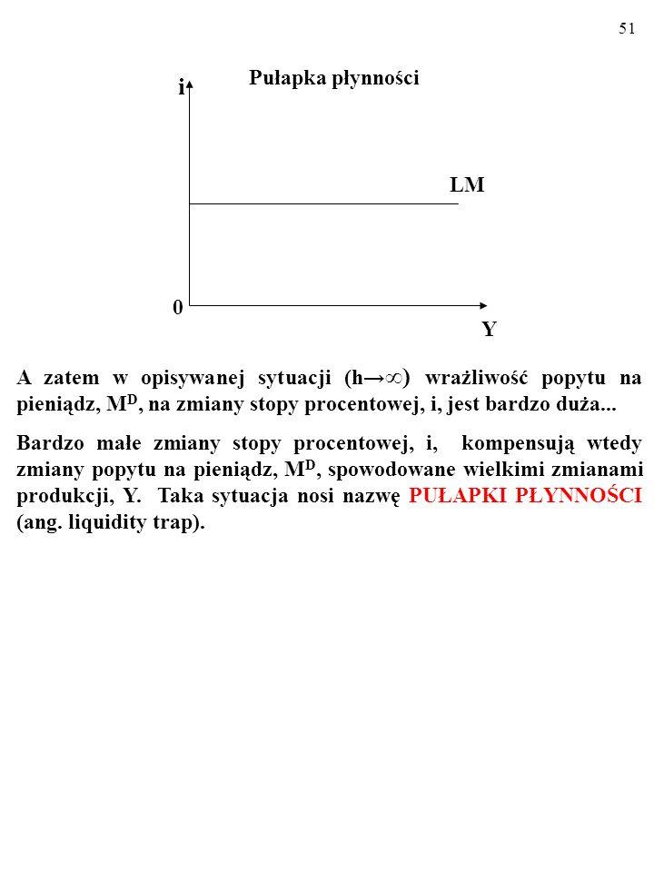 50 LM: i=(1/h)(kY-M/P) Pozioma jest linia LM np. wtedy, gdy parametr h we wzorze linii LM, opisujący wrażliwość popytu na pieniądz na zmiany stopy pro
