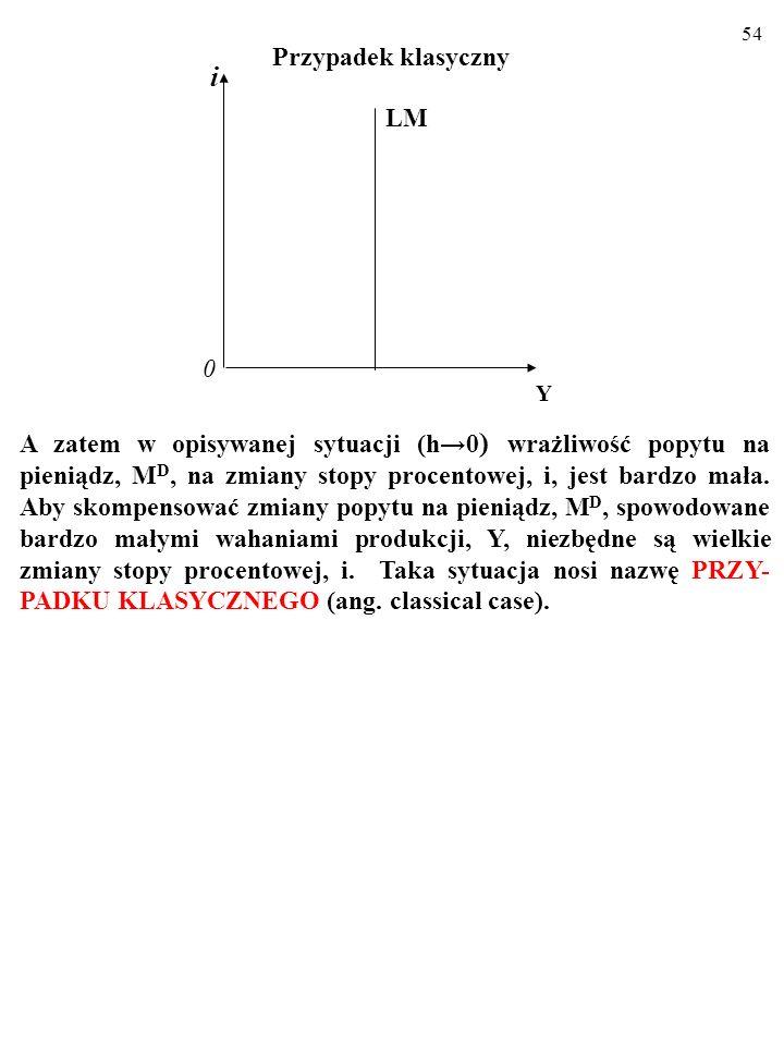 53 i 0 LM Y Pionowa linia LM LM: i=(1/h)(kY-M/P) Z pionową linią LM mamy do czynienia NP. wtedy, gdy h we wzorze linii LM, jest bardzo mały (przy norm