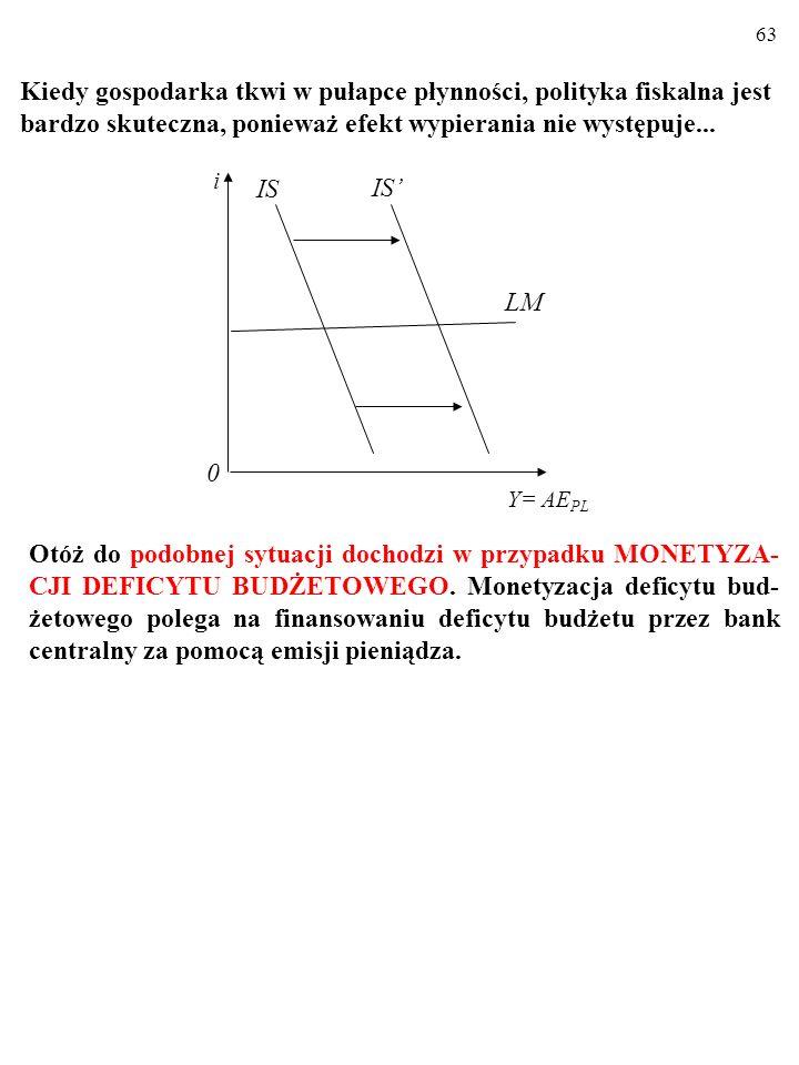 62 W takiej sytuacji polityka fiskalna jest bardzo skuteczna, ponieważ efekt wypierania nie występuje. i 0 LM Y= AE PL IS Np., przy prawie poziomej li