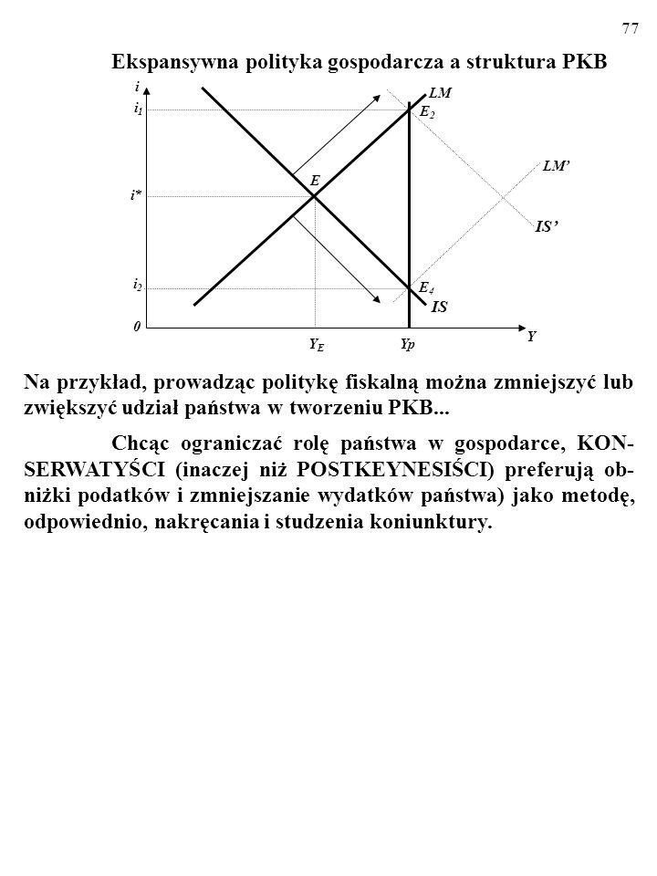 76 Ekspansywna polityka gospodarcza a struktura PKB Nakręcanie koniunktury (lub hamowanie ekspansji) za pomocą polityki fiskalnej oznacza obniżki (lub