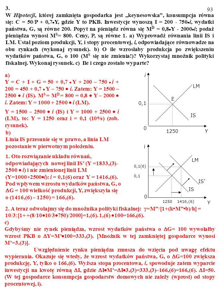 92 2. W zamkniętej gospodarce konsumpcja opisana jest równaniem: C=100/P+0,5·Y, gdzie Y to PKB. Inwestycje wynoszą I=900–2000·i, wydatki państwa, G, s