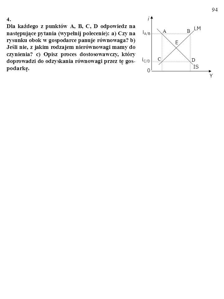 93 a) Y = C + I + G = 50 + 0,7 Y + 200 – 750 i + 200 = 450 + 0,7 Y – 750 i. Zatem: Y = 1500 – 2500 i (IS). M S = M D = 800 = 0,8 Y – 2000 i. Zatem: Y