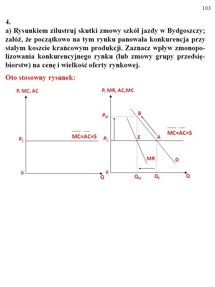 102 4. a) Rysunkiem zilustruj skutki zmowy szkół jazdy w Bydgoszczy; załóż, że początkowo na tym rynku panowała konkurencja przy stałym koszcie krańco