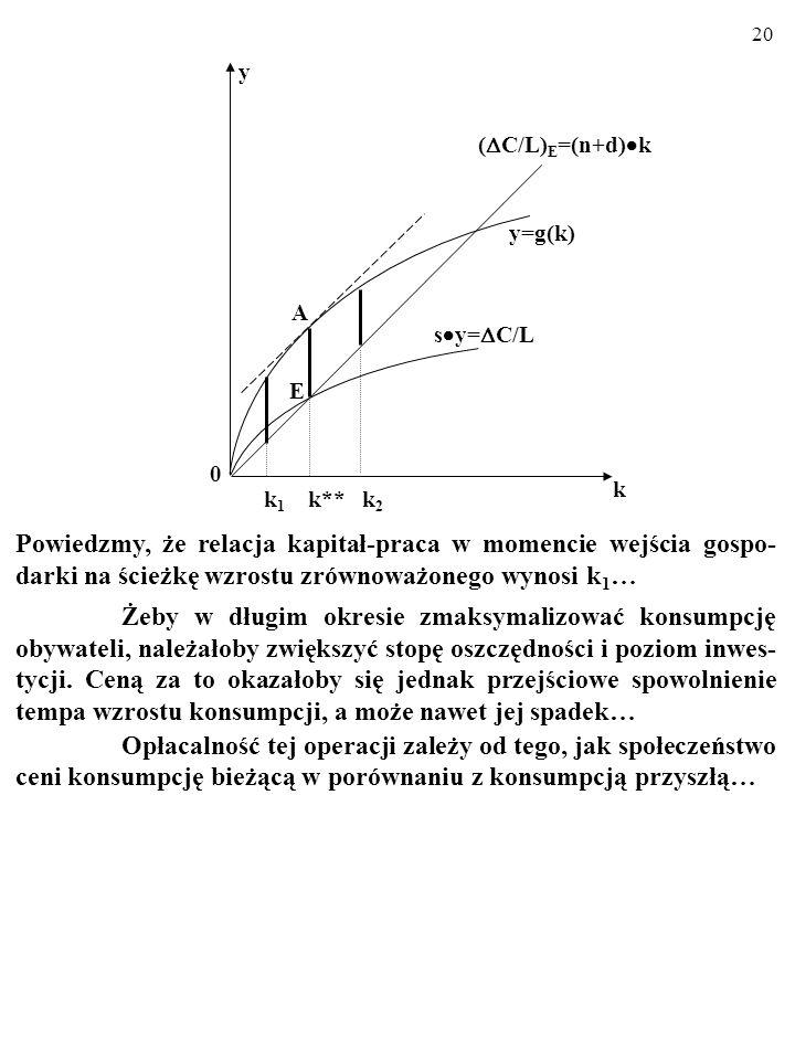 19 Zauważ: warunek dy/dk=(n+d)zostanie spełniony, JEŚLI SKŁON- NOŚĆ DO OSZCZĘDZANIA, s, OSIĄGNIE ODPOWIEDNI PO- ZIOM (na rysunku obok chodzi o poziom