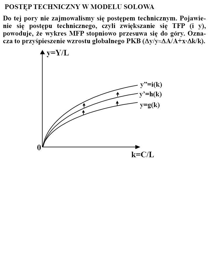 29 ZADANIE: Oto MFP w gospodarce typu Solowa: Y=C 0,25 L 0,75. Zasoby ludnoś- ci i pracy są stałe; kapitał zużywa się w tempie 3,125% rocznie, re- lac