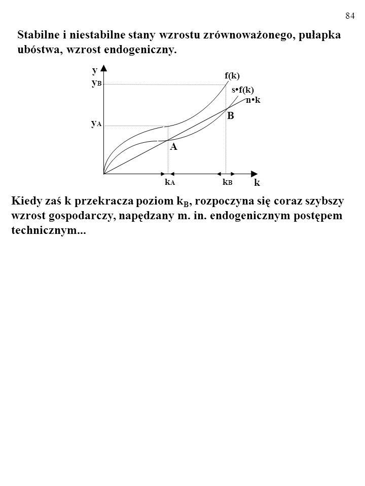 83 Kiedy k w tej gospodarce jest mniejsze od k B, wcześniej czy później gospodarka osiąga stan wzrostu zrównoważonego, odpowiadający punktowi A na rys