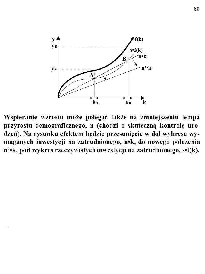 87. Innym rozwiązaniem jest zwiększenie przez społeczeństwo skłon- ności do oszczędzania, s. Na rysunku spowoduje to przesunięcie w górę wykresu sf(k)