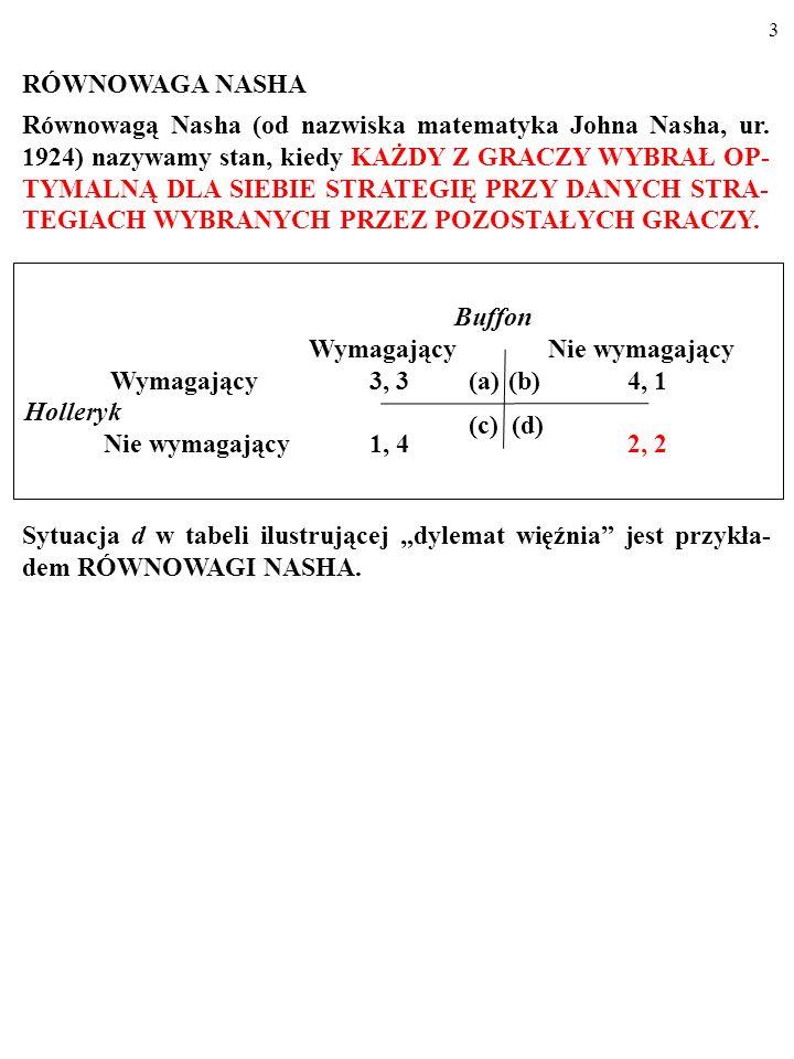 3 RÓWNOWAGA NASHA Równowagą Nasha (od nazwiska matematyka Johna Nasha, ur.