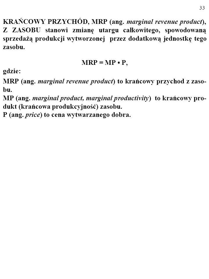 KRAŃCOWY PRZYCHÓD, MRP (ang.
