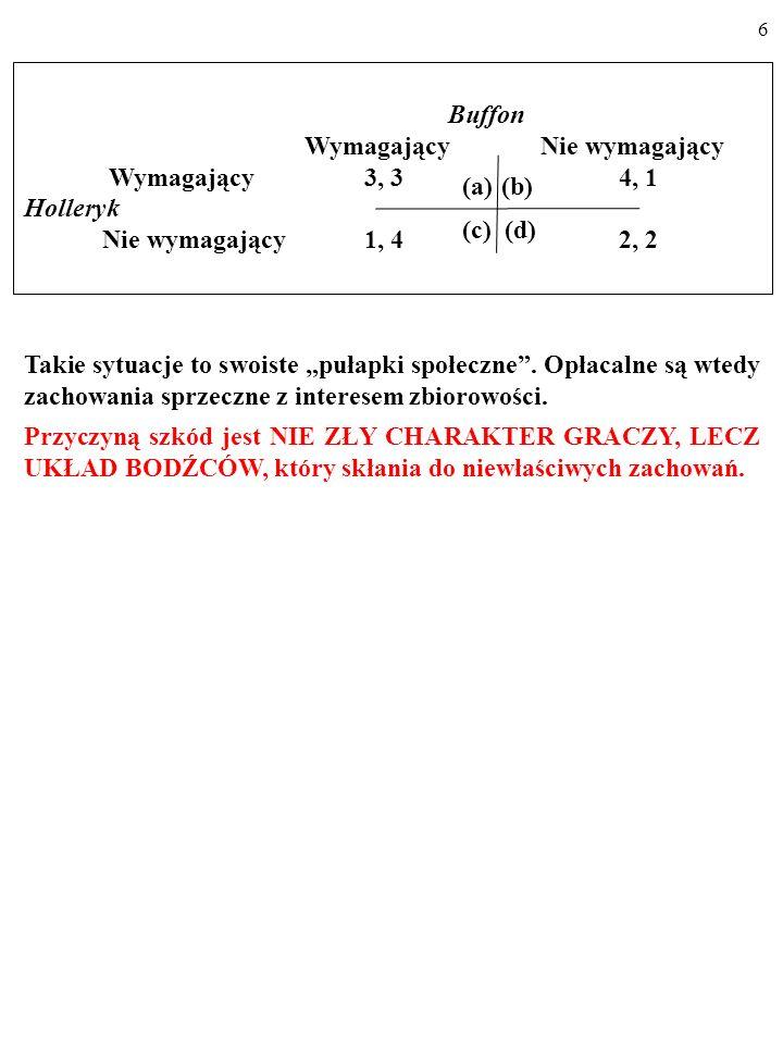 6 Buffon Wymagający Nie wymagający Wymagający 3, 3 4, 1 Holleryk Nie wymagający 1, 4 2, 2 (a)(b) (c) (d) Takie sytuacje to swoiste pułapki społeczne.