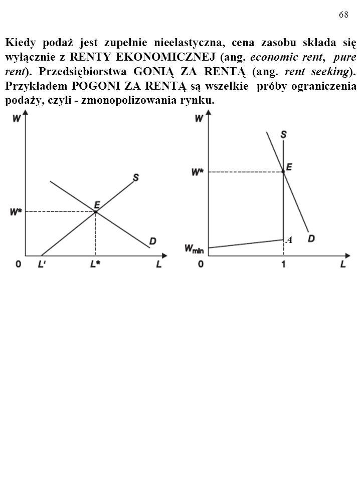 68 Kiedy podaż jest zupełnie nieelastyczna, cena zasobu składa się wyłącznie z RENTY EKONOMICZNEJ (ang.