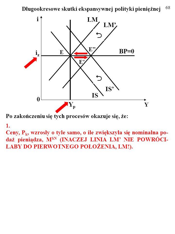 67 1. Np.: Y>Yp, więc ceny krajowe, P K, rosłyby nadal, zmniej- szając realną podaż pieniądza, M S /P, i podnosząc realny kurs wa- lutowy, ε r =ε n P