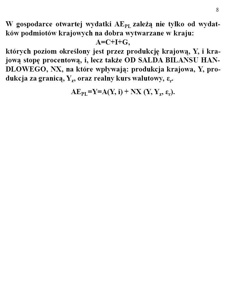 48 PEŁZAJĄCA DEWALUACJA (ang.