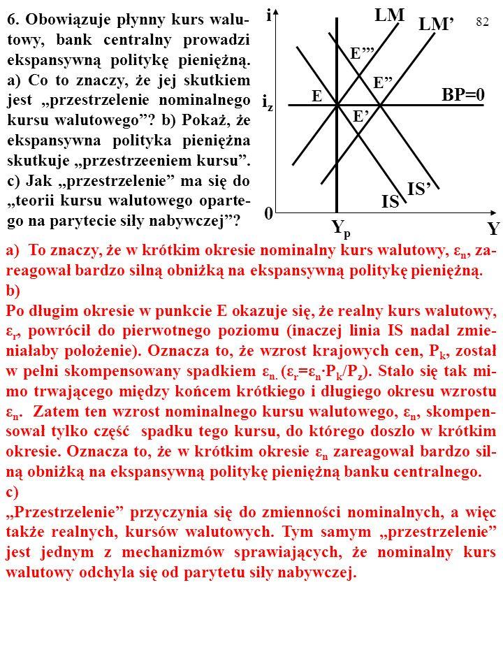 81 b) W długim okresie rosną ceny, P k, redukując realną podaż pie- niądza, M S. Linia LM wraca zatem do pierwotnego położenia. i 0 Y iziz LM IS BP=0