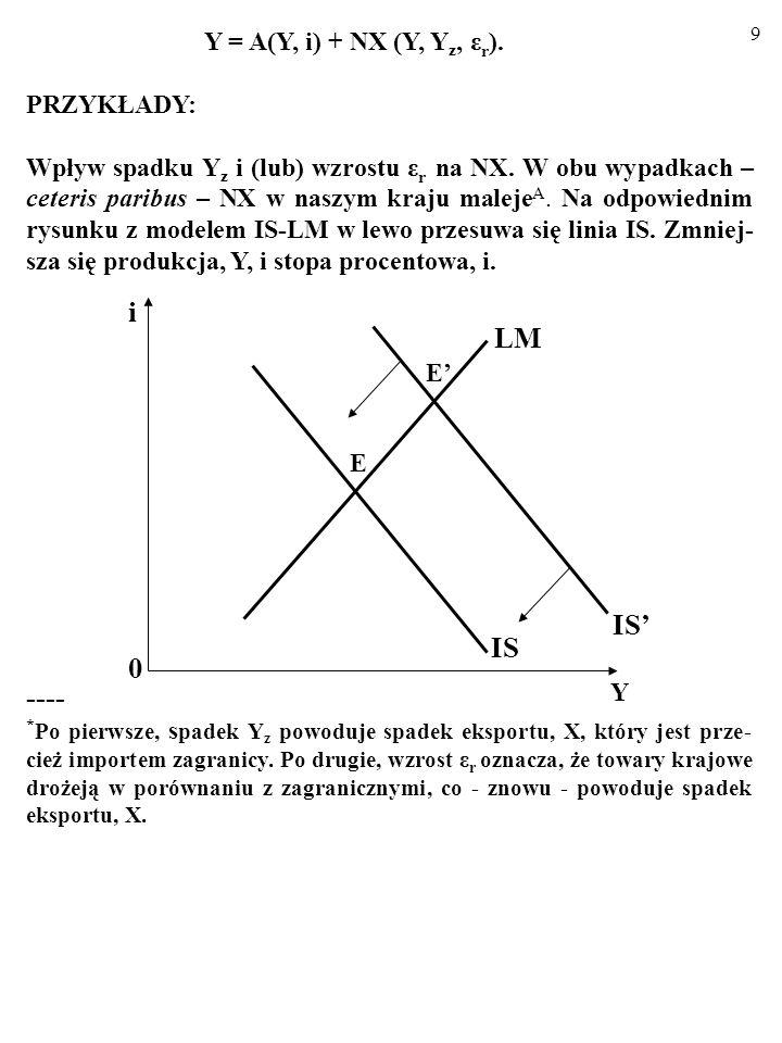 19 MODEL MUNDELLA-FLEMINGA Stały kurs walutowy Ekspansywna polityka pieniężna (kurs stały) i 0 Y iziz LM IS BP=0 E E