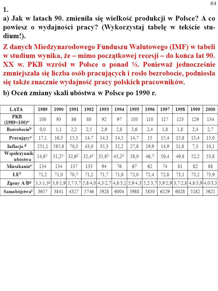 63 1. a) Jak w latach 90. zmieniła się wielkość produkcji w Polsce? A co powiesz o wydajności pracy? (Wykorzystaj tabelę w tekście stu- dium!). LATA19