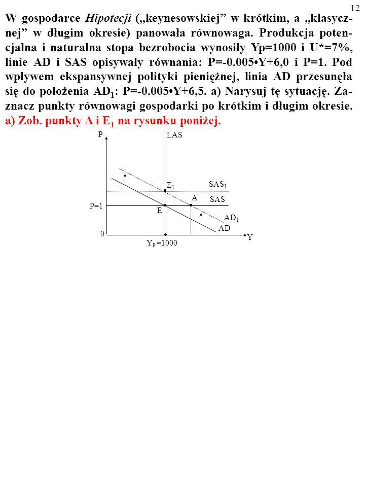 12 W gospodarce Hipotecji (keynesowskiej w krótkim, a klasycz- nej w długim okresie) panowała równowaga.
