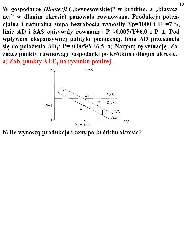 13 W gospodarce Hipotecji (keynesowskiej w krótkim, a klasycz- nej w długim okresie) panowała równowaga.