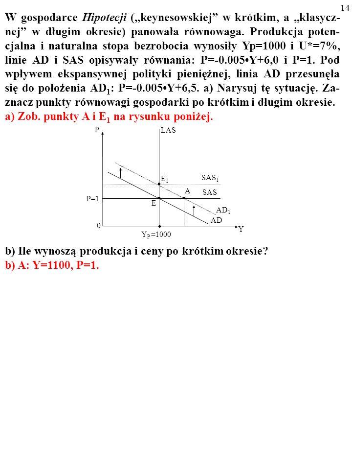 14 W gospodarce Hipotecji (keynesowskiej w krótkim, a klasycz- nej w długim okresie) panowała równowaga.