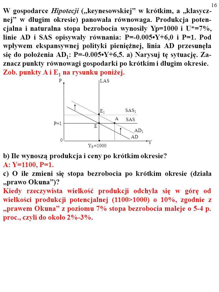 16 W gospodarce Hipotecji (keynesowskiej w krótkim, a klasycz- nej w długim okresie) panowała równowaga.