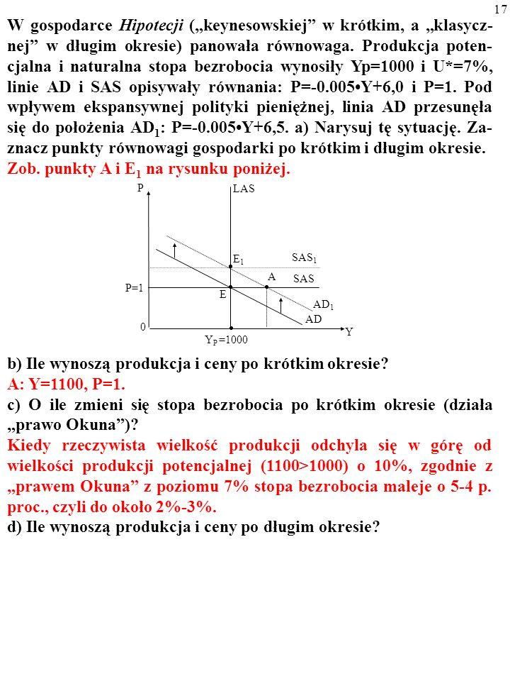 17 W gospodarce Hipotecji (keynesowskiej w krótkim, a klasycz- nej w długim okresie) panowała równowaga.