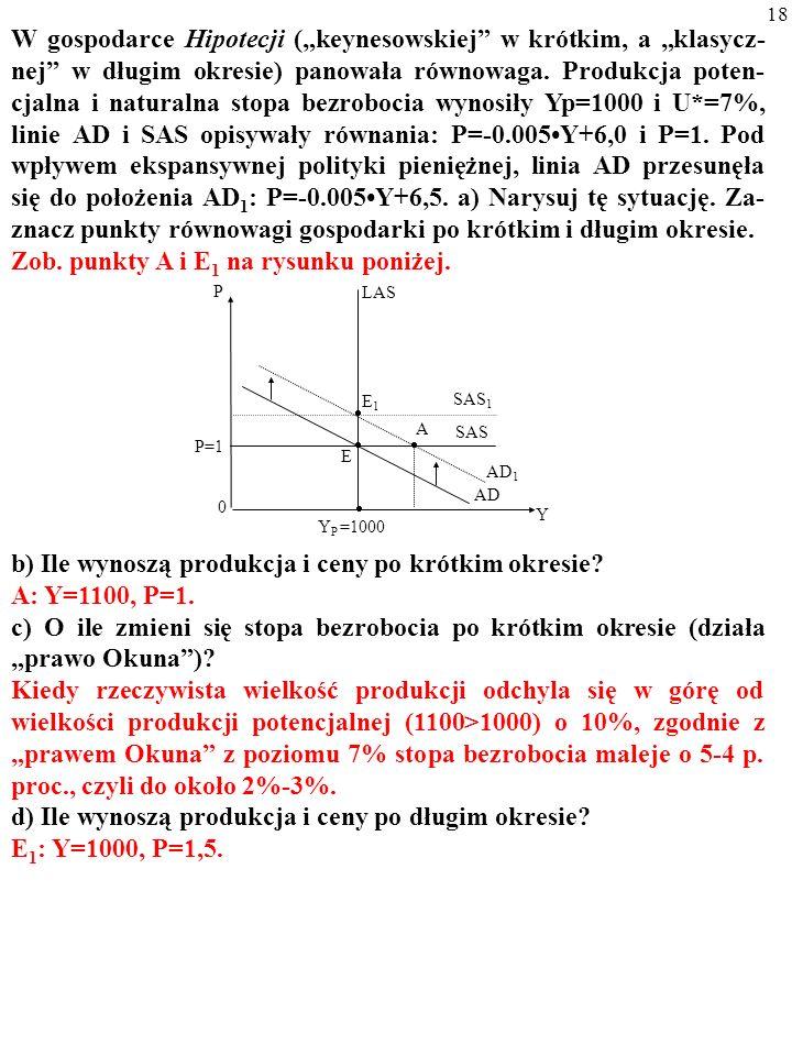 18 W gospodarce Hipotecji (keynesowskiej w krótkim, a klasycz- nej w długim okresie) panowała równowaga.