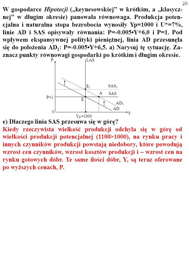 20 W gospodarce Hipotecji (keynesowskiej w krótkim, a klasycz- nej w długim okresie) panowała równowaga.