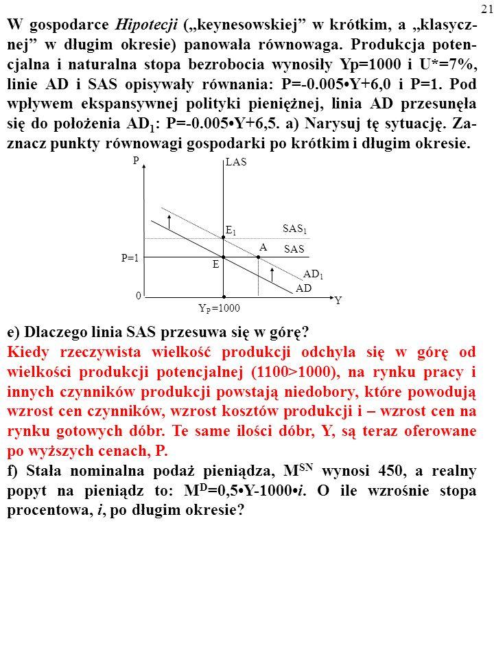 21 W gospodarce Hipotecji (keynesowskiej w krótkim, a klasycz- nej w długim okresie) panowała równowaga.
