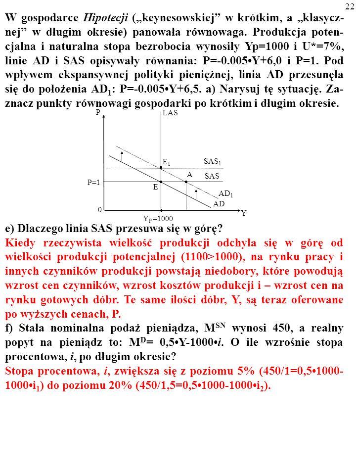 22 W gospodarce Hipotecji (keynesowskiej w krótkim, a klasycz- nej w długim okresie) panowała równowaga.